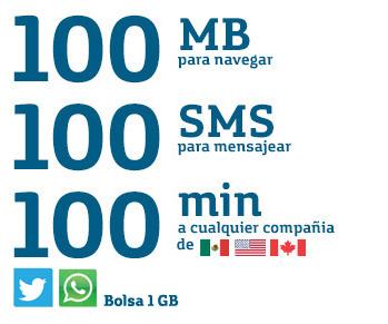 Paquete Trío Movistar: 1GB para Twitter y Whatsapp + bolsa de MB, minutos y SMS desde $60