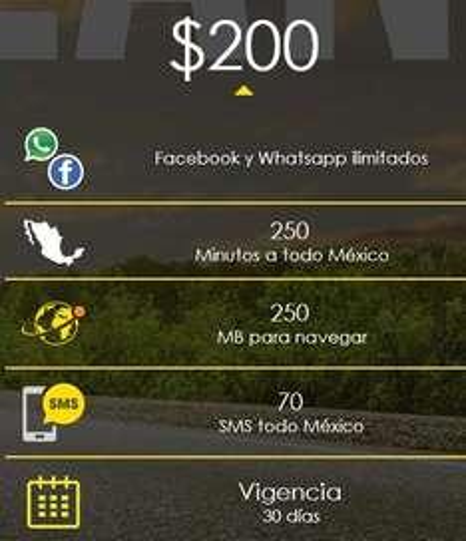Antiplan Unefon: Facebook y Whatsapp ilimitados + minutos + MB + SMS desde $150