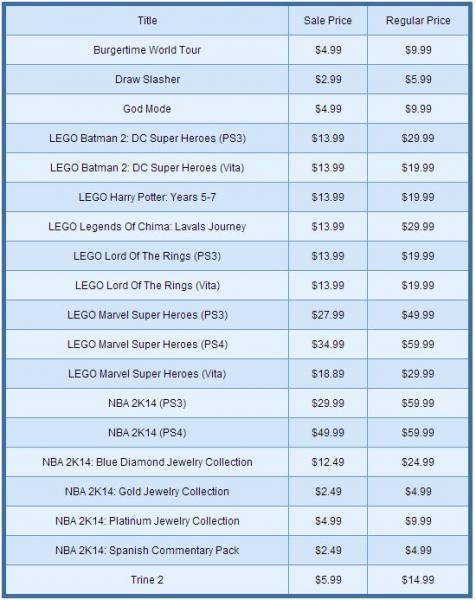 PlayStation Store: LEGO Marvel Super Heroes desde $19 dólares y más