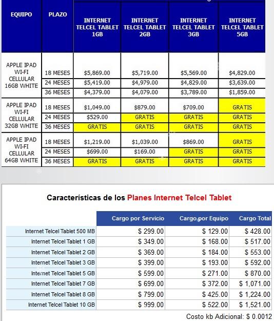 Telcel: Caracteristicas de los planes Internet Tablet (iPad) y precios de equipos a a 18,24 y 36 meses
