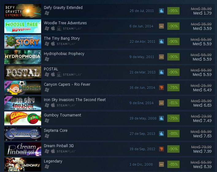 Juegos de Steam en oferta