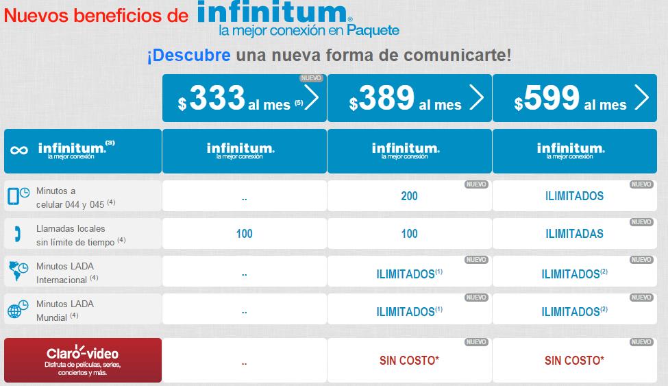 TELMEX ANUNCIA NUEVO PAQUETE ECONÓMICO, teléfono e Internet por $333 mensuales