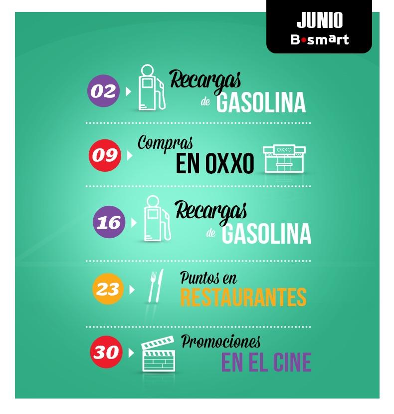 Banamex: Smartes JUNIO (50% en puntos en Gasolina, Oxxo y más)