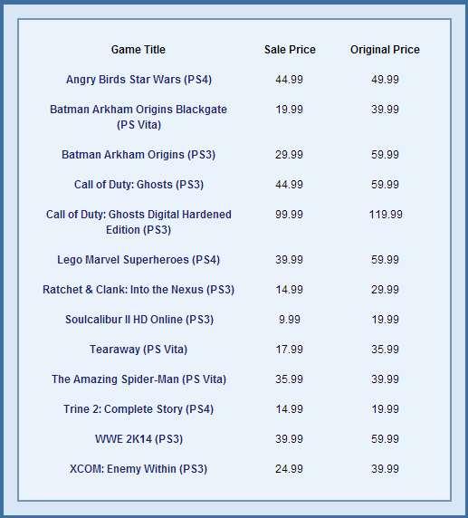 Venta Flash PlayStation Store: 50% de descuento en Batman Arkham Origins y más