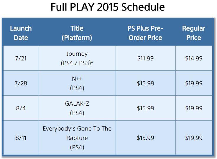 PSN Store: Play 2015 Juega Más, Ahorra Más