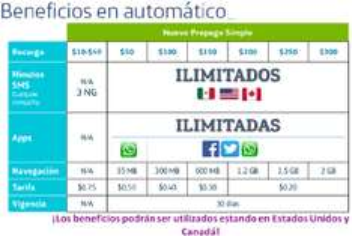 Movistar: Portacion X $50 llamadas y mensajes ilimitadas (actualizado y smartphone gratis si encuentras mejor oferta)
