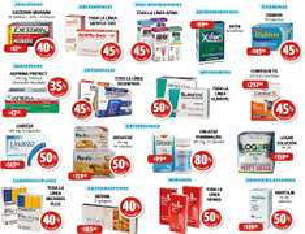 Farmacias Guadalajara: descuento en Desenfriol, Afrin, Antifludes, Energizer y más