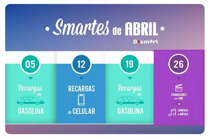 Banamex: Smartes de Abril 2016 - Martes 5 50% puntos premia en Gasolina
