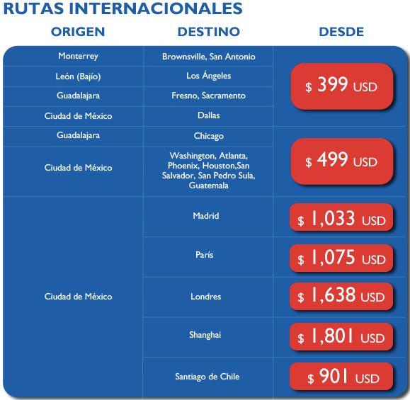 Venta de Fin de semana en Aeroméxico