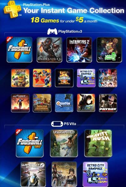PlayStation Store: 3 meses gratis al comprar suscripción anual a PlayStation Plus