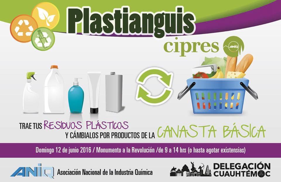 Delegación Cuauhtémoc: Residuos plásticos por canasta básica