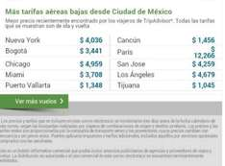 Tripadvisor: ofertas de vuelos saliendo de la Ciudad de México
