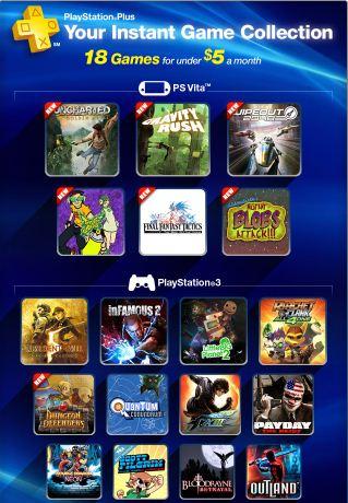 Juegos gratis para PS3 y PS Vita para suscriptores de PlayStation Plus
