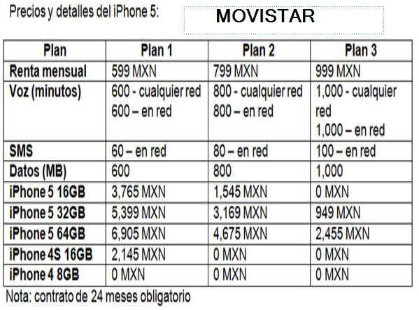 Precios y planes para iPhone 5 en Telcel, Iusacell y Movistar