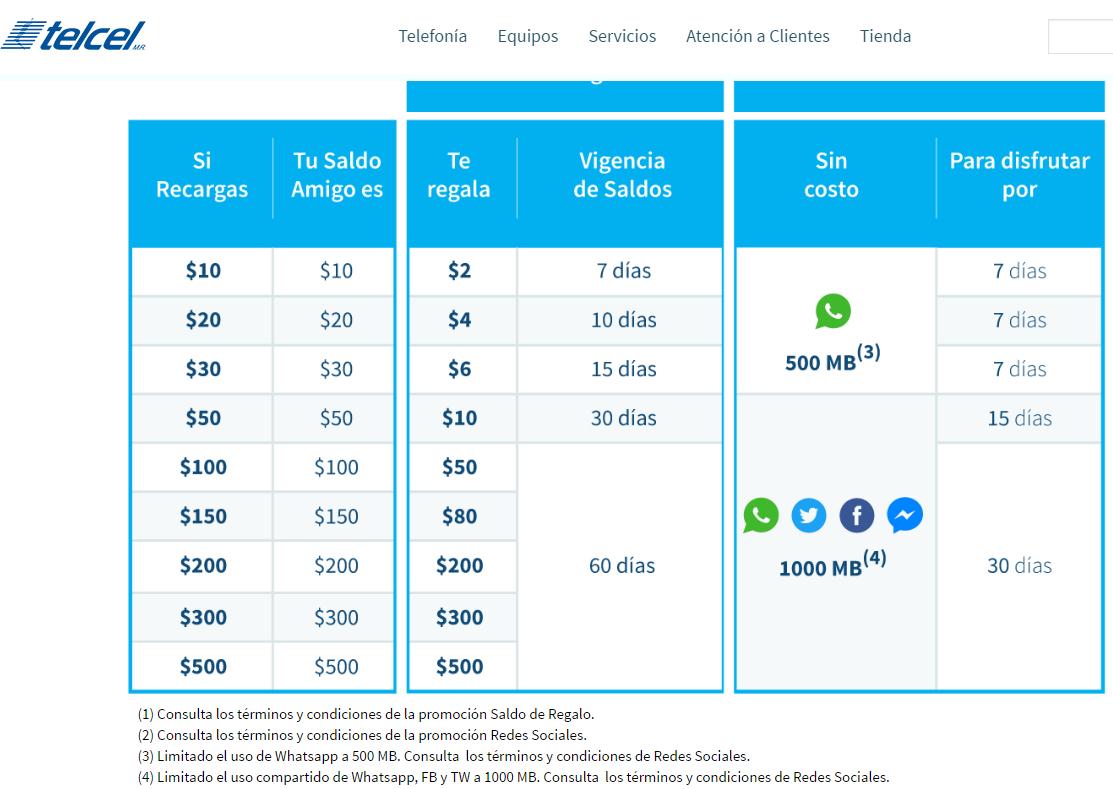 Telcel: nuevas recargas Amigo Kit hasta 60 días de saldo