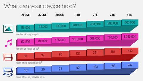 Cyberpuerta: Disco Duro Externo Seagate Expansion Desktop 3.5'', 5TB más $99 de envío