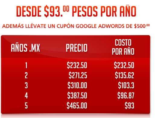 Xpress Hosting: dominios .MX desde $93 por año