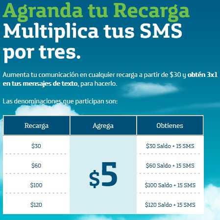 Movistar: 15 mensajes SMS por $5 al recargar