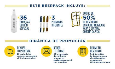 Beerhouse: Abono 2 Dias Corona Capital + 36 Cervezas
