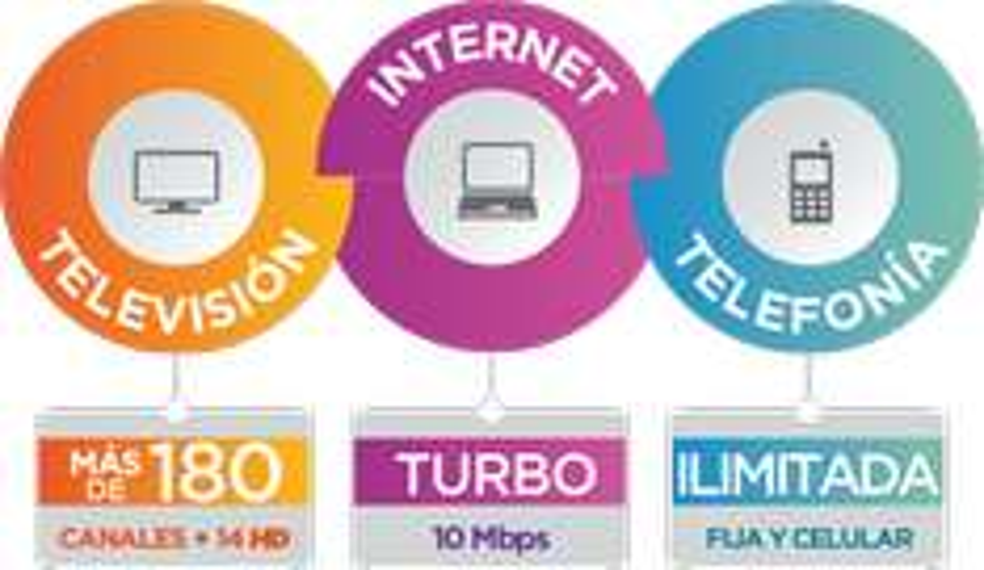 Megacable Queretaro: Triple Play a $249 cable, telefono e internet