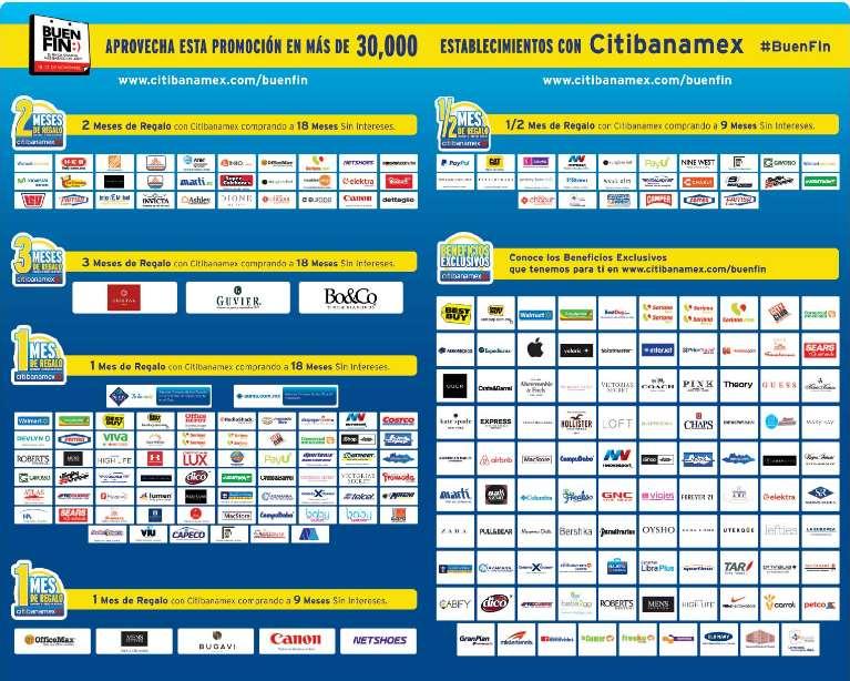 El Buen Fin 2016 en Banamex: lista de tiendas con bonificación
