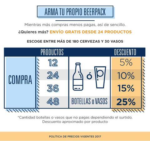 Beerhouse: 25% de descuento comprando 48 cervezas (las que sean)