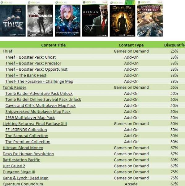 PlayStation Store y Xbox Live: descuentos en juegos de Square Enix