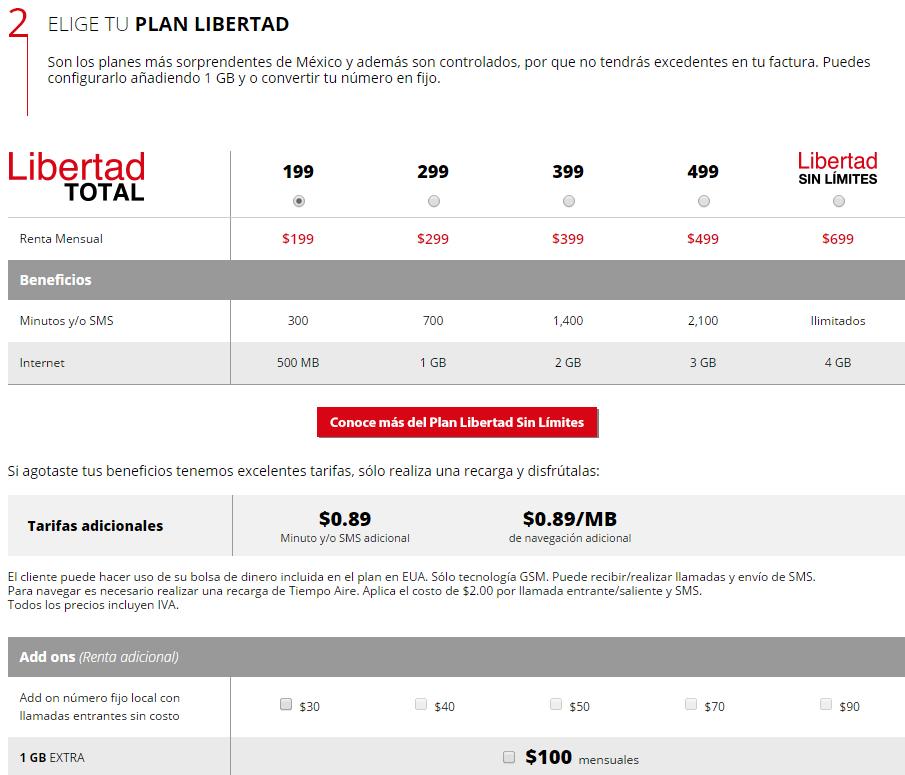 Libertad Total Iusacell: ejemplo 700 minutos a MX, USA y Canadá + 1GB de datos $299