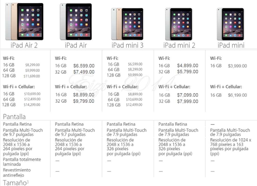 Precios oficiales del iPad en México: Todos los modelos
