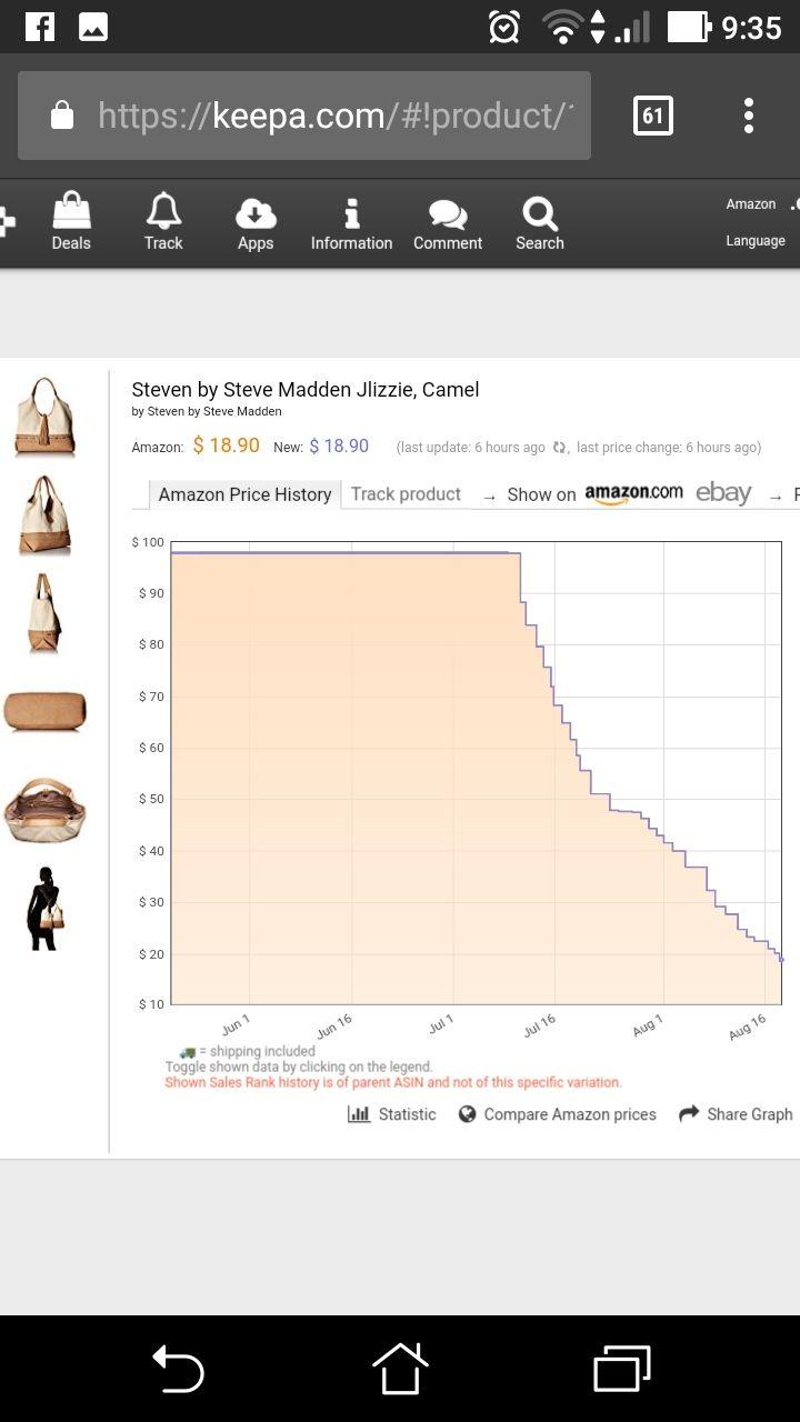 Amazon: Bolsa mujer Steven by Steve madden