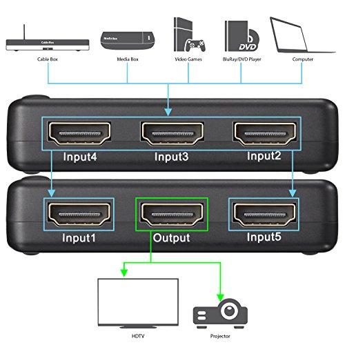Amazon: Puerto inteligente de 5 puertos HDM 5x1 Interruptor/Cambiador con IR remoto y adaptador AC que soporta 3D Fosmon HD1832