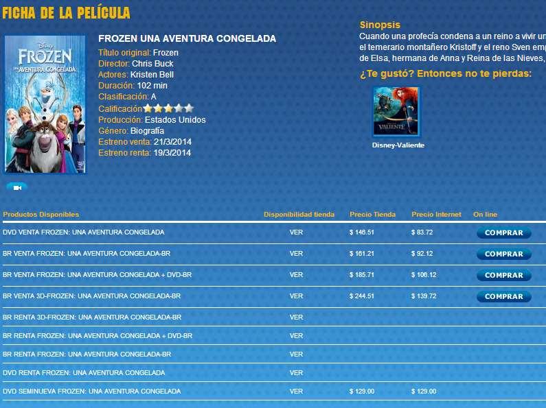 Blockbuster: Frozen o Thor 2 $57, Avengers $44 y más