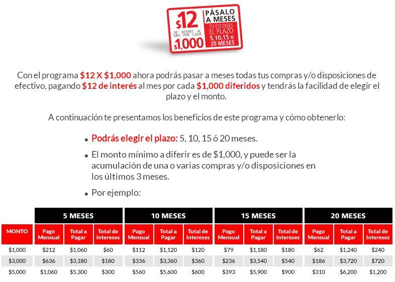 Programa 12x1000 de Santander para diferir tus compras a meses