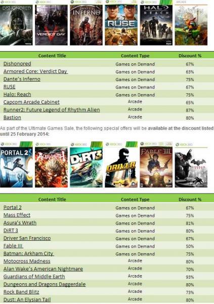 Ultimate Game Sale Xbox Live día 7: Saints Row IV $350, LIMBO $40 y más