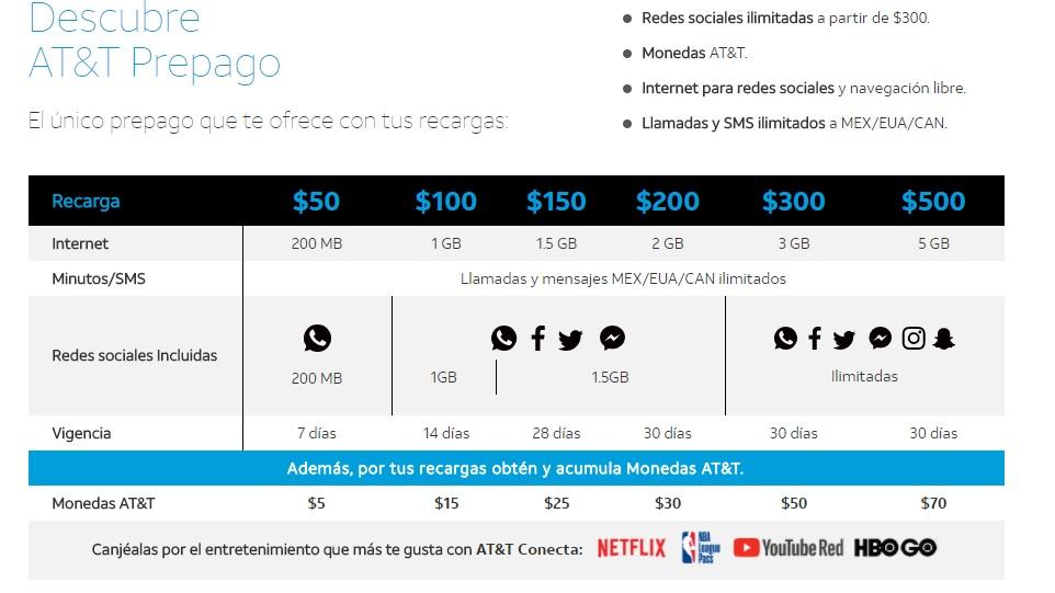 AT&T: Aumenta megas en planes prepago!