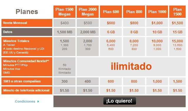 Nextel: plan con 1.5GB + 1,500 minutos de datos por $400