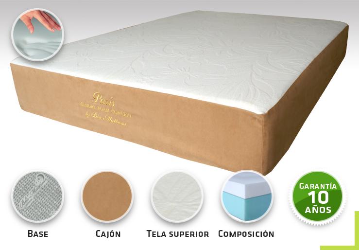 Linio: Colchón King Size de Memory Foam + 2 Almohadas de regalo de Memory Foam modelo Paris