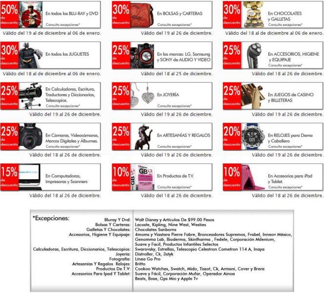 Sanborns: 50% menos en películas, 30% en juguetes, 25% en Sony y más
