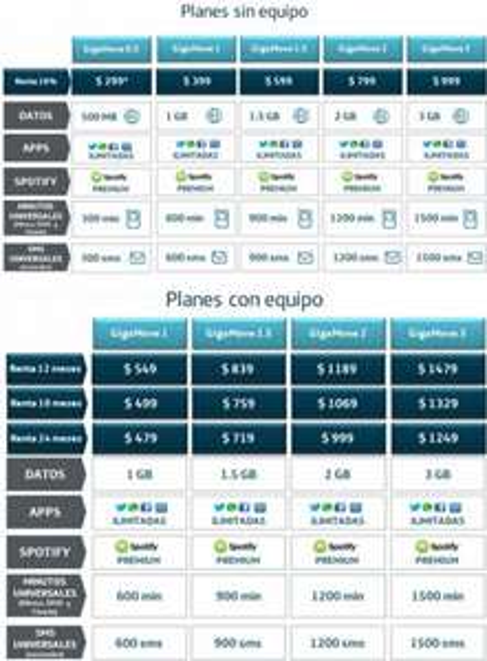 Movistar: nuevos planes con redes sociales ilimitadas y Spotify Premium desde $299