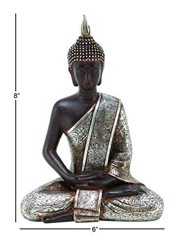 Amazon: Buda