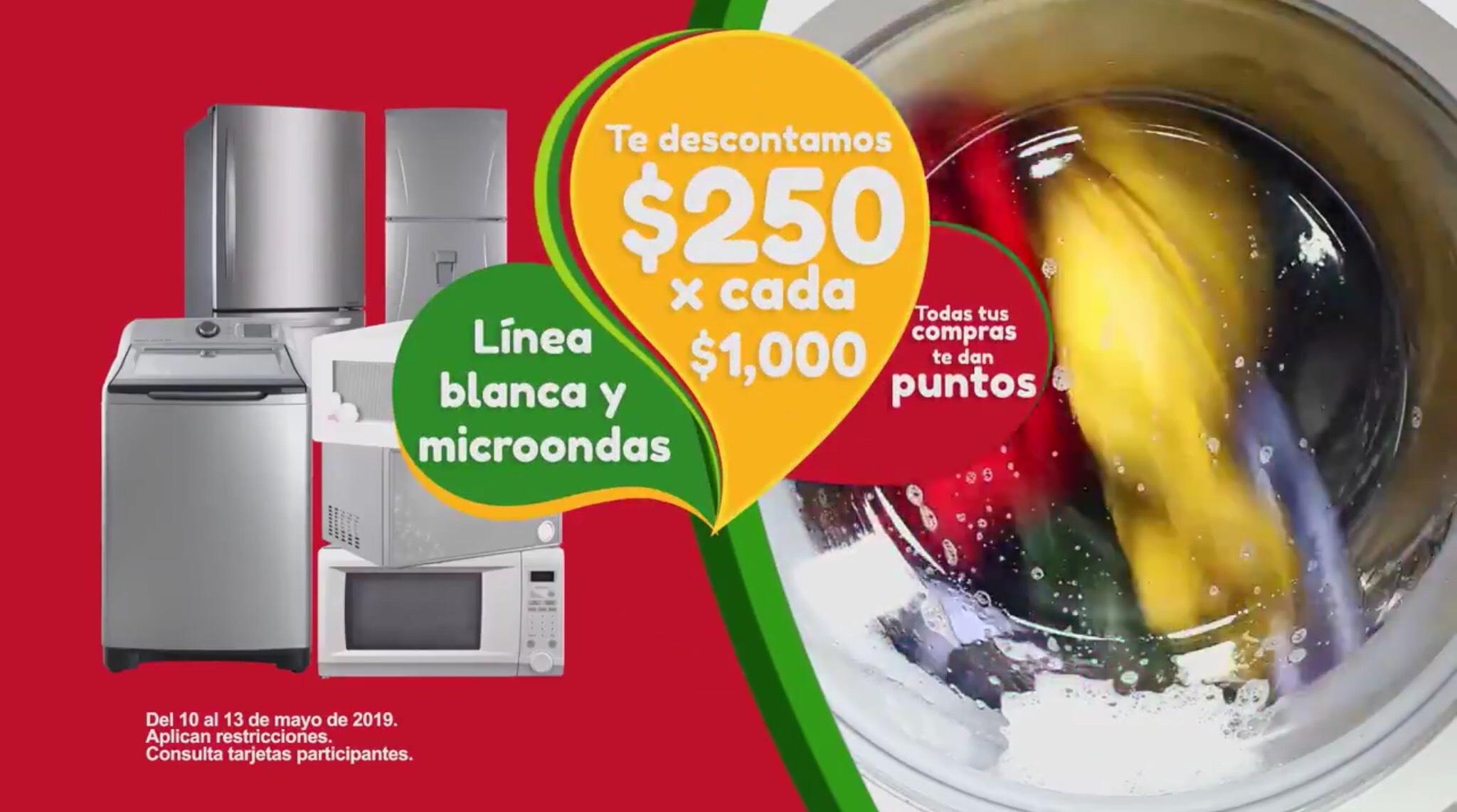 Soriana Híper, Súper y Mega: Por cada $1,000 te descuentan $250 en Línea Blanca y Microondas al 13 de Mayo 2019