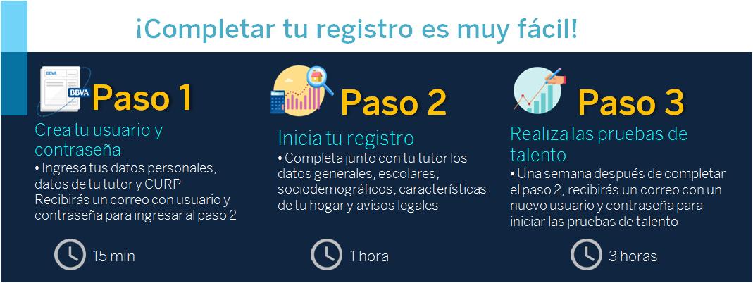 FUNDACIÓN BBVA BANCOMER: BECAS Secundaria, Prepa y Universidad