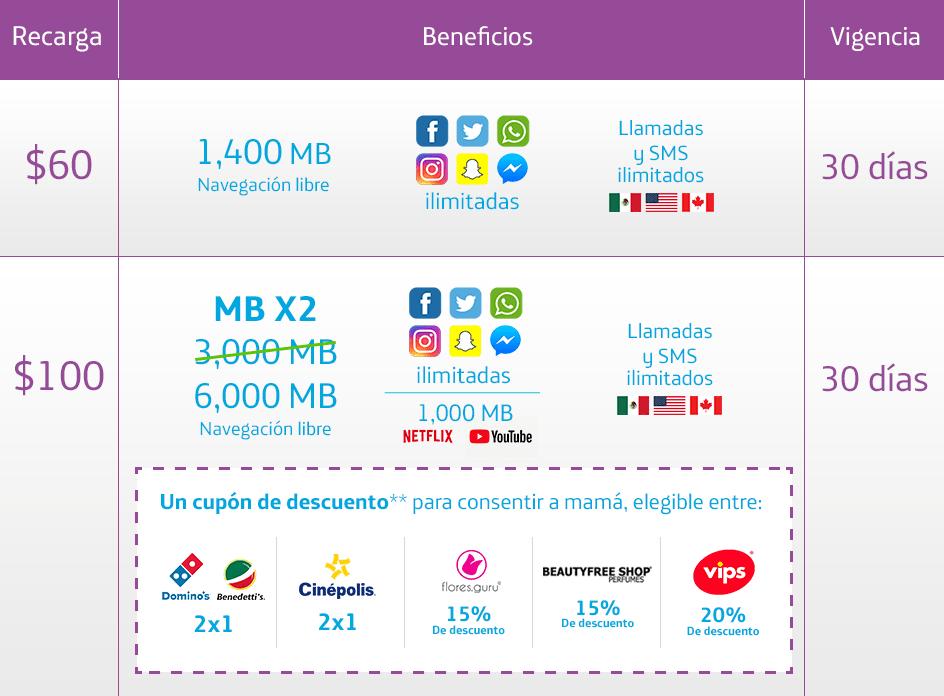 0f292d8bfd1 Movistar: recargas te dan 30 días de redes sociales ilimitadas, usuarios  nuevos que se