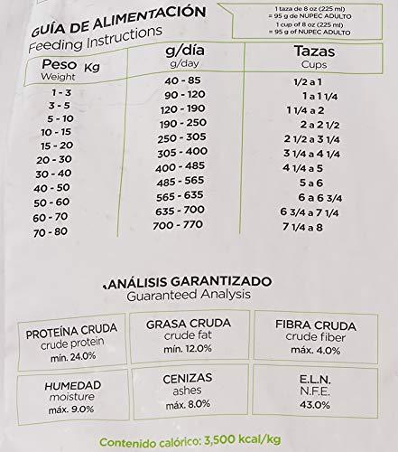 NUPEC ADULTO 20 KILOS 888 PESOS O MENOS VENDIDO POR AMAZON MEXICO