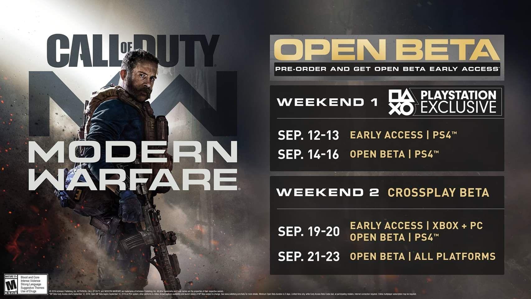 Beta Abierta Call of Duty Modern Warfare