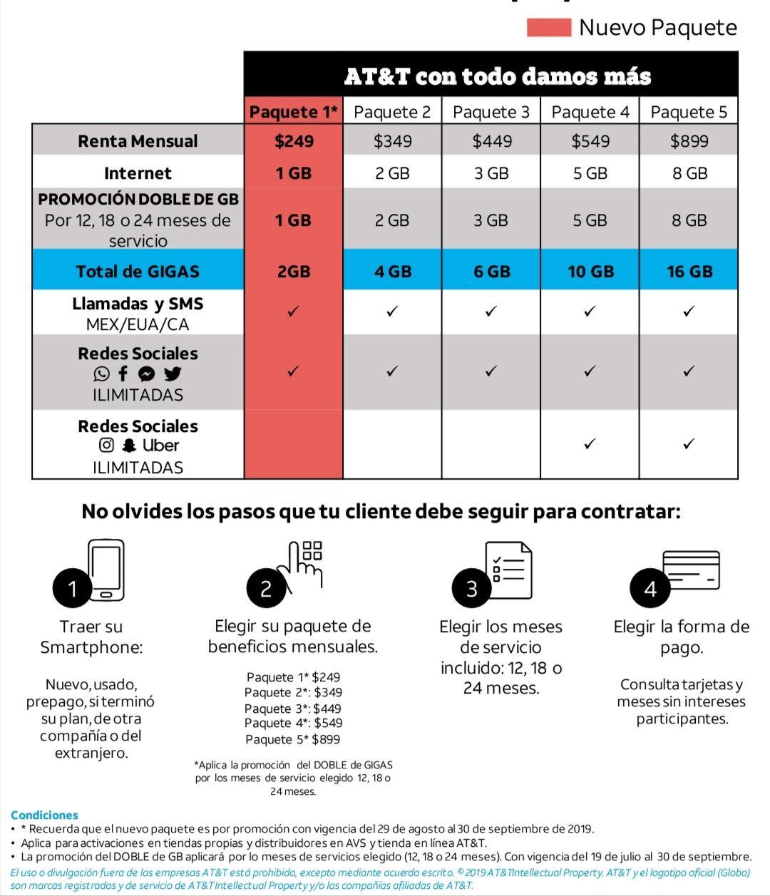 AT&T: Plan de AT&T PAGO ANUAL