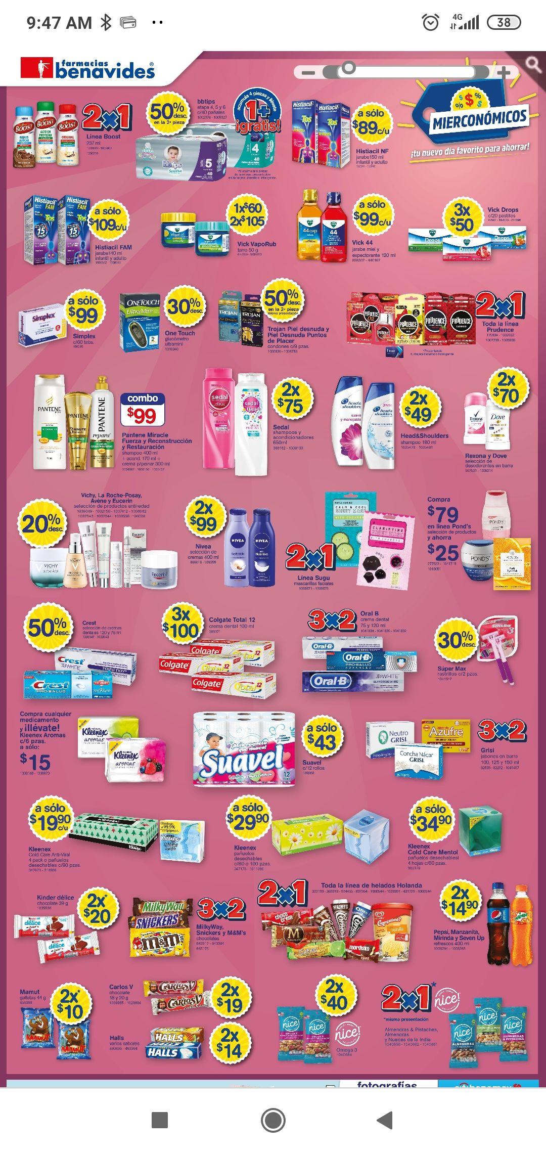 Farmacias Benavides: MIERCONOMICOS