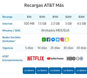AT&T: 7GB de YouTube, Netflix, HBO y Amazon prime video vigencia de 30 días