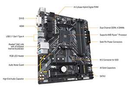 Amazon: Gigabyte B450M DS3H