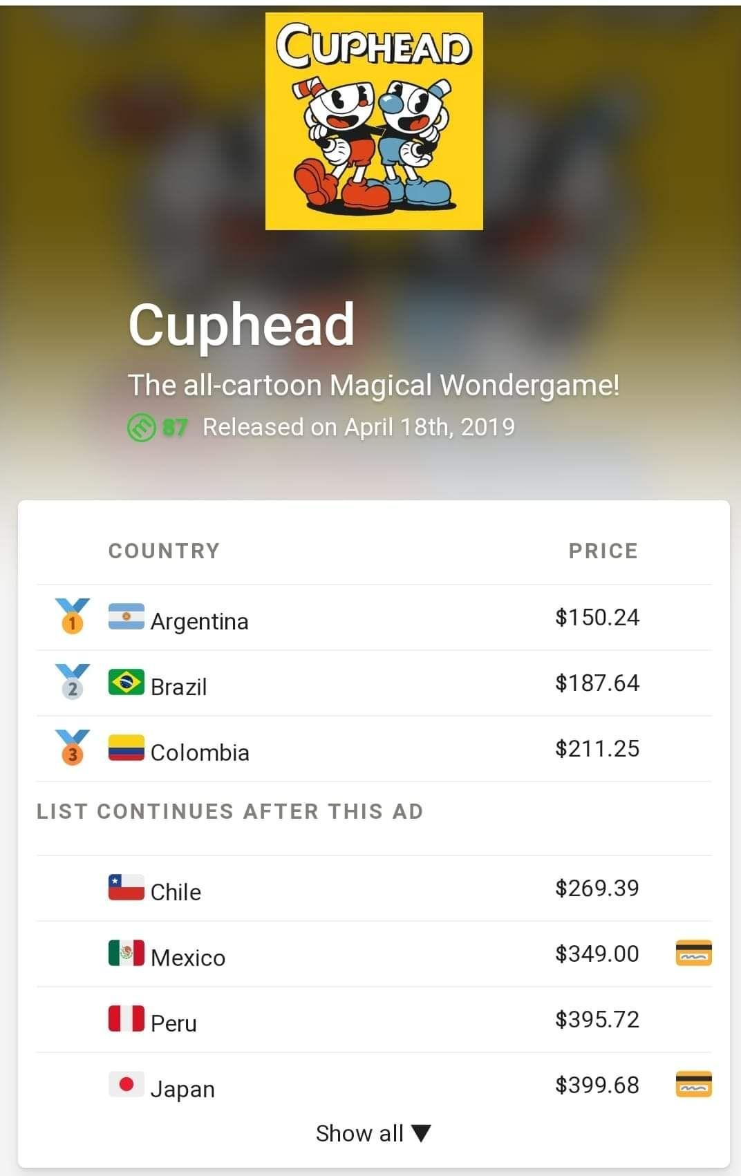Nintendo eShop Argentina: Cuphead Nintendo Switch